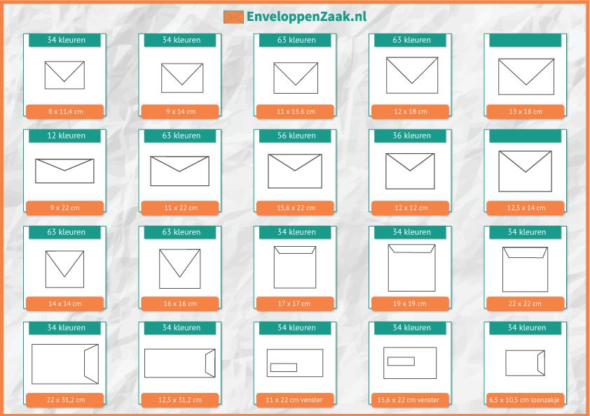 overzicht envelop formaten